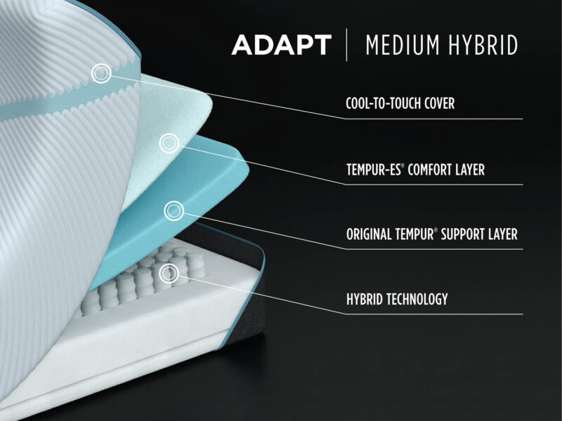 Adapt_MediumHybrid_Layer